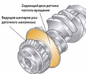 Задающий диск датчика частоты вращения